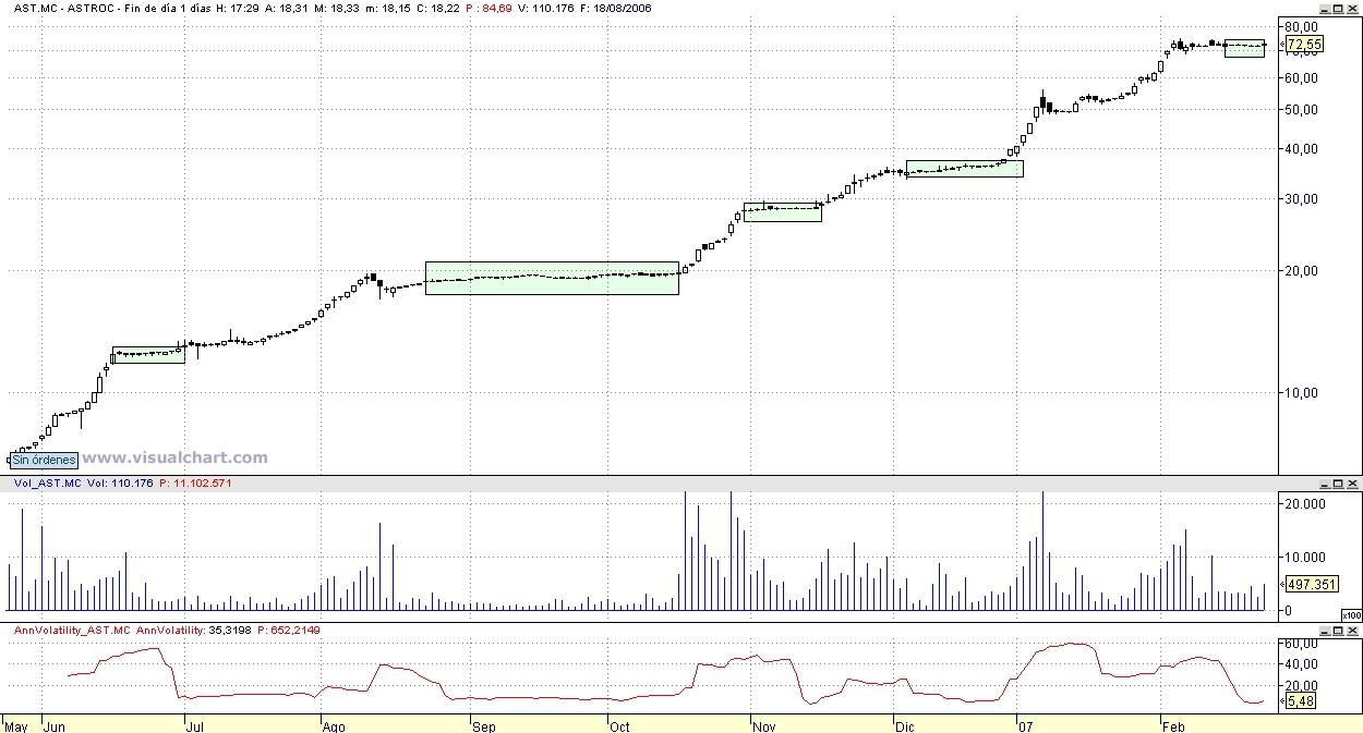 Formación TradingBolsa Economía ClasesdebolsaArtículos Y En De 0PknwO